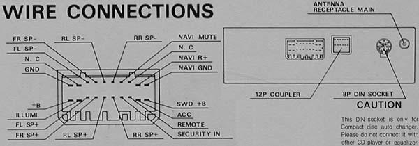 инструкция автомагнитолы honda