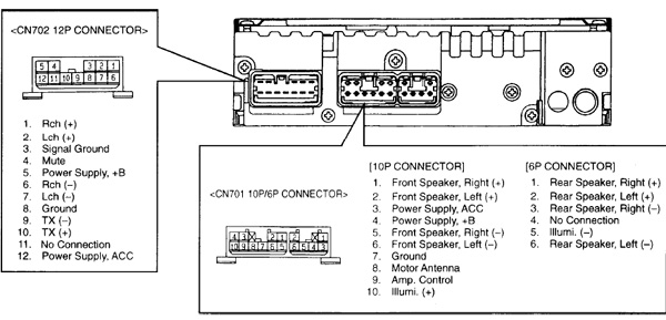 Free Template Jeep Patriot Fuse Box Diagram Jeep Patriot Fuse Box Diagram Jeep Wrangler Fuse Box Diagram Jeep Patriot Fuse Box Diagram Jeep Patriot Fuse Panel in addition B F as well Hyundai Owners Repair Costs  parison Between Diy With Service Maintenance Workshop Factory Manuals Fees And Dealership Garage Charges also Vga To Rca Diagram Cable likewise Nissan Altima Fuse Box Nissan Altima Fuse Box Diagram Pertaining To Nissan Altima Fuse Box Diagram. on scion xb radio wiring diagram