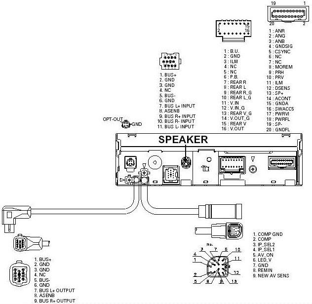 Deh 3200ub Pioneer Wiring Diagram