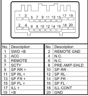 Магнитола в срв схема подключения