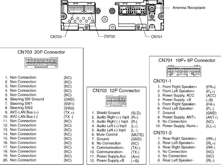 Fujitsu Ten Car Stereo Isuzu Wiring Diagram - Schematics and Wiring ...