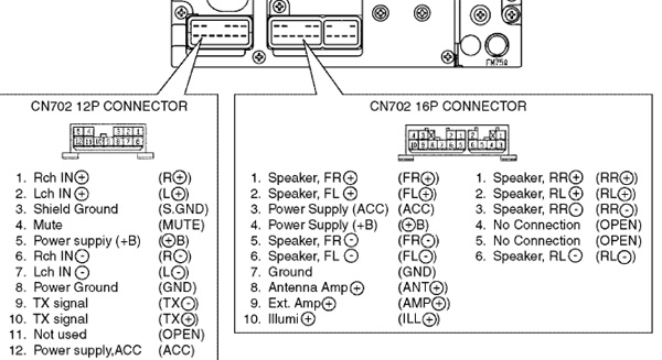 Wiring Diagram For Fujitsu Ten 86120. Gandul. 45.77.79.119 on fujitsu ten radio wiring 79106, 86120 14350 fujitsu ten radio diagram, fujitsu ten limited car stereo, altec lansing acs340 wiring diagram, fujitsu ten radio cd,