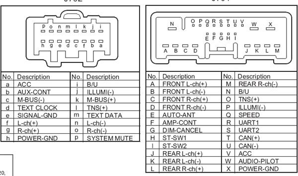 fms audio wiring diagram mazda