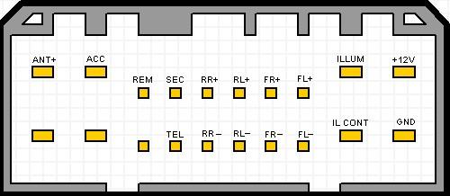 схема подключения разъема usb магнитолы пионер - Практическая схемотехника.
