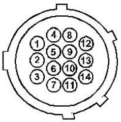 Тип разъема №4 - 14-ти контактный круглый разъем