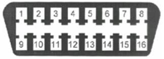 Тип разъема №2 - 16-ти контактный разъем OBD-II-Opel в форме трапеции в салоне