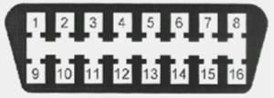 Марки и года (ориентировочно): часть моделей после 2002 г., имеющих системы управления BOSCH MP7.0 Euro-3, BOSCH M7.9.7, Январь-7.2, lang=RU все модели поставляемые на Европейский рынок после 2002 года