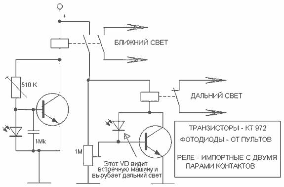 Схема внешних подключений РРОП.  Документация.