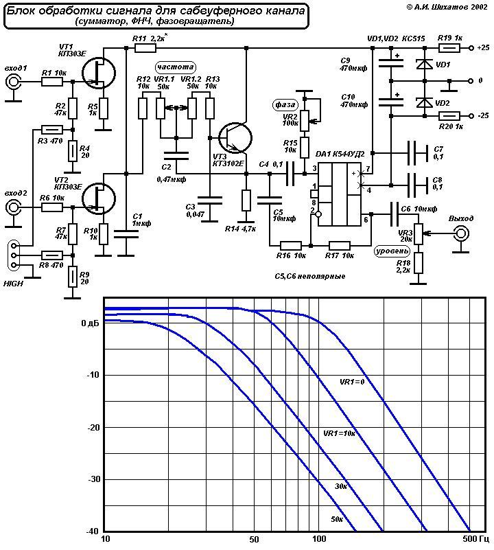 схемы активных фильтров сабвуферов - Практическая схемотехника.