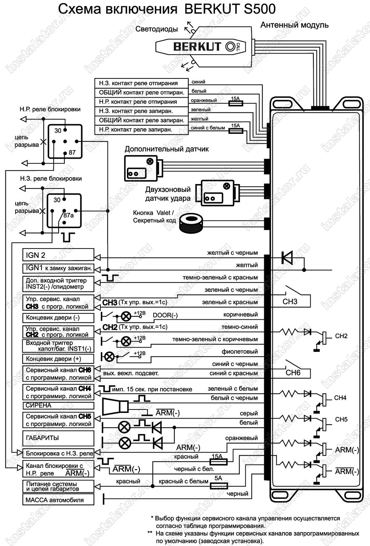 Схема подключения автосигнализации magicar