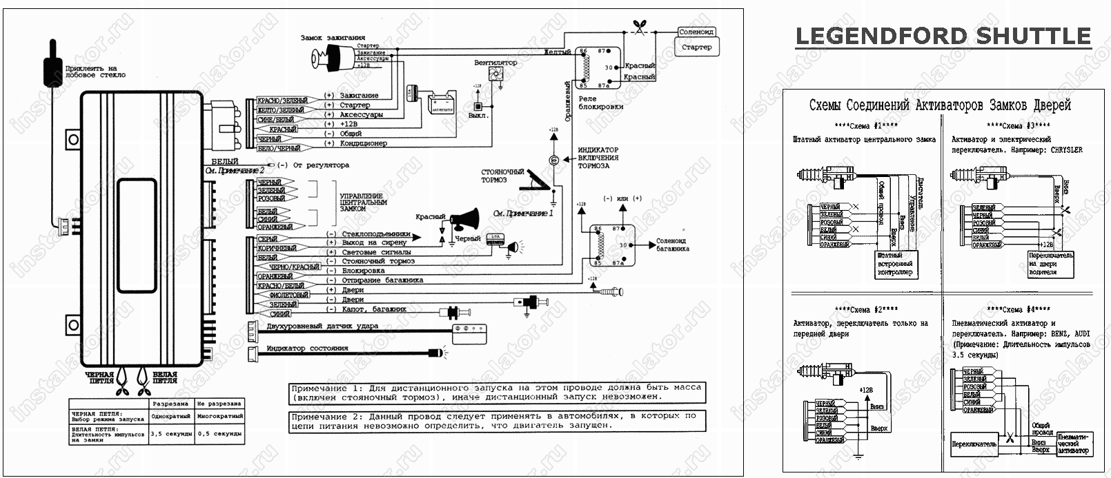 legendford 200 схема установки