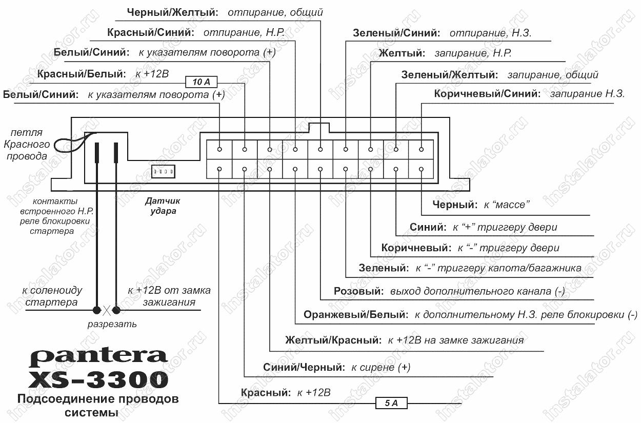 Автосигнализация Pantera Xs 2000 Инструкция