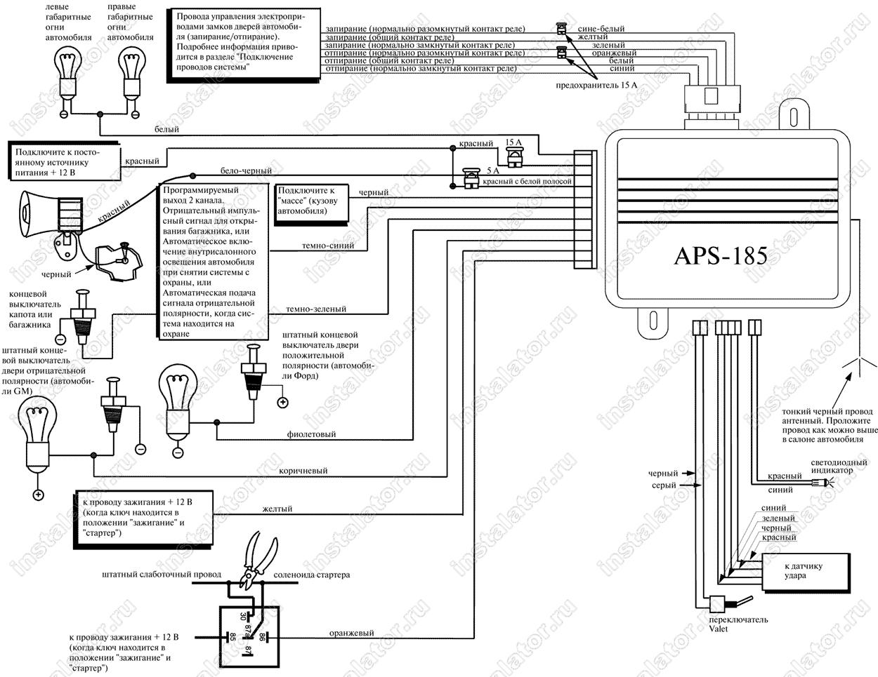Схема подключения сигнализации апс 2500