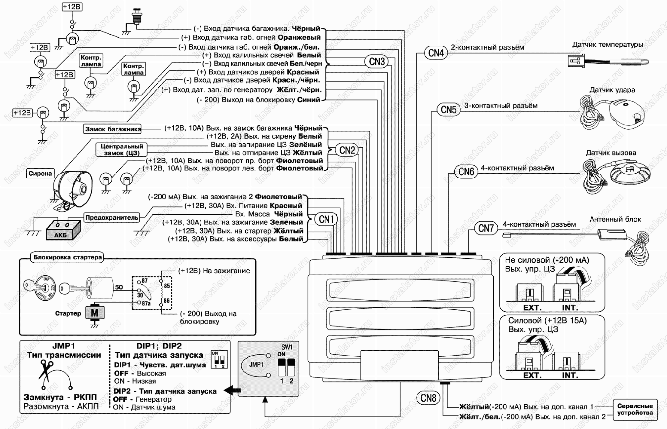 Авто Сигнализация Jvc Инструкция Схема
