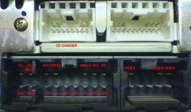 Разъём магнитолы Nissan