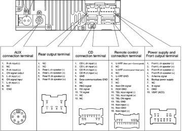 Распиновка разъемов автомагнитол Nissan   Base-ex