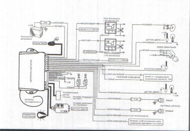 Схема подключения сигнализации giordon