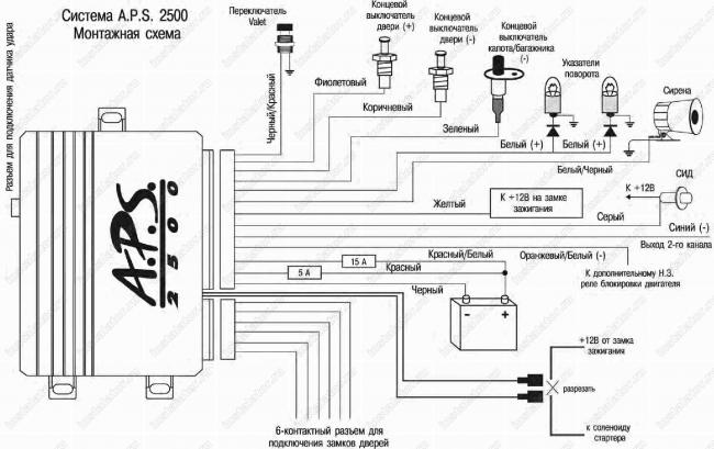 Инструкция По Эксплуатации Aps 9000 - фото 9