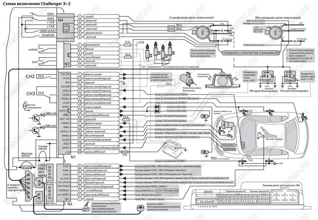 автосигнализация challenger с автозапускоминструкция