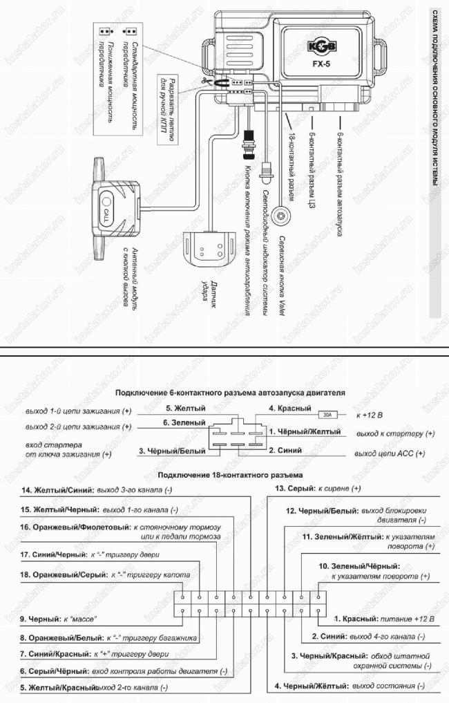 ваз установке 2110 kgb инструкция по fx-8 на