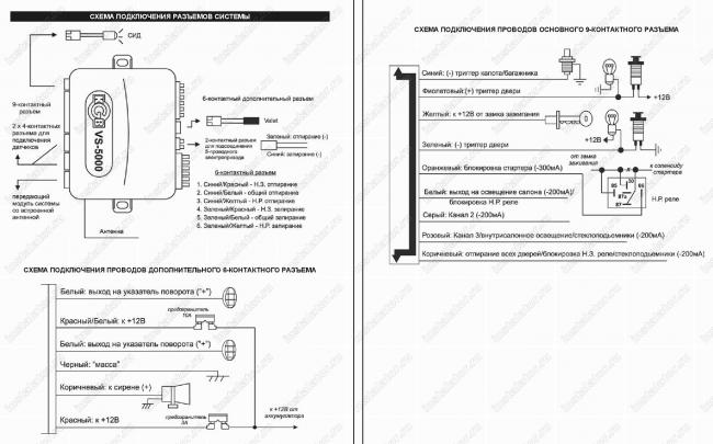 Схема подключения сигнализации кгб с автозапуском инструкция