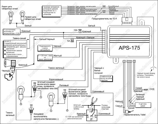 Инструкция по установке sheriff aps 2500.